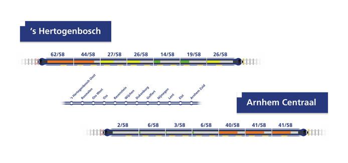 Een infographic van de Zitplaatszoeker van de Nederlandse Spoorwegen.