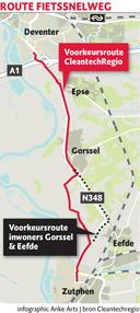 Route fietssnelweg Deventer Zutphen.