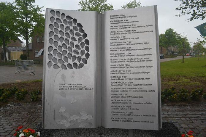 Namen van 19 oorlogsslachtoffers prijken op het 'Open Boek'