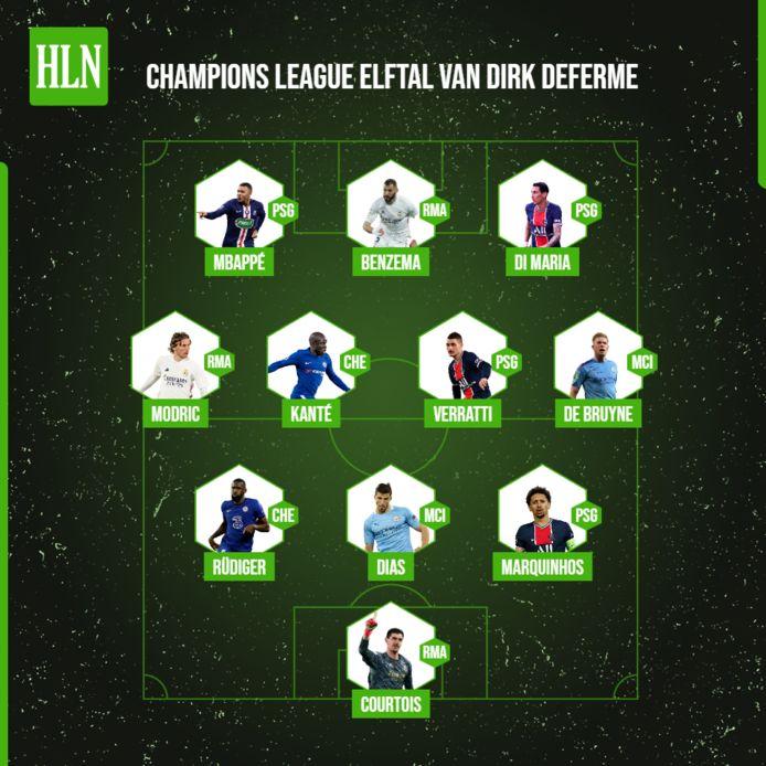 Champions League elftal van Dirk Deferme