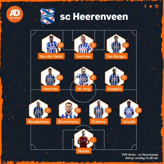 Vermoedelijke opstelling sc Heerenveen.