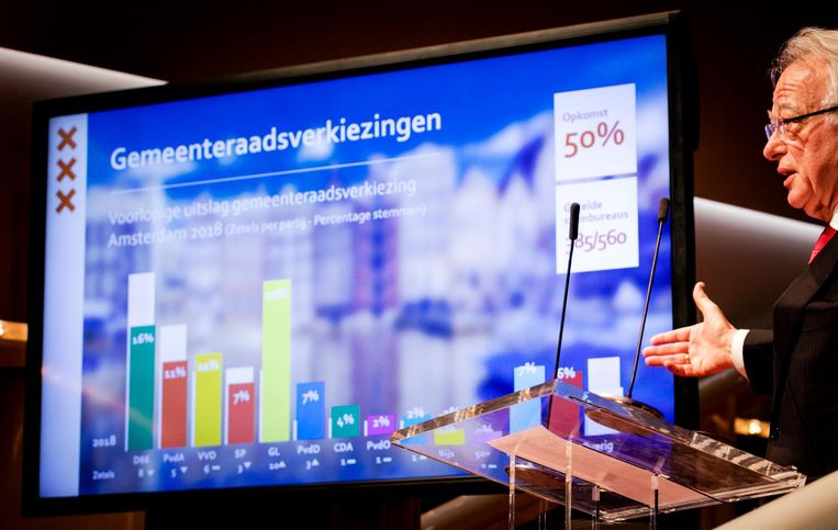 Burgemeester Van Aartsen met de voorlopige uitslag op basis van 69 procent van de stemmen. Beeld ANP