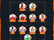 Ajax, AZ en Willem II domineren Elftal van de Week