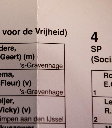 PVV grootste in Korte Akkeren