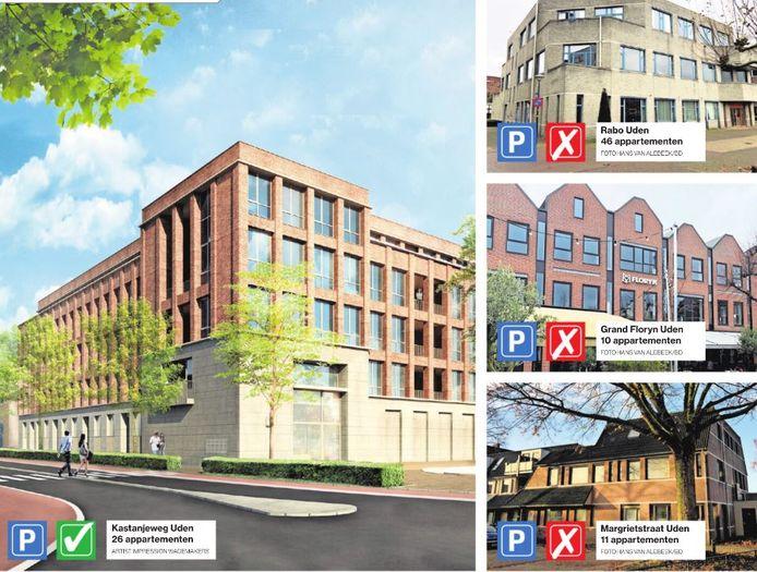 Het parkeerprobleem in Uden bedreigt ook de bouw van woningen.