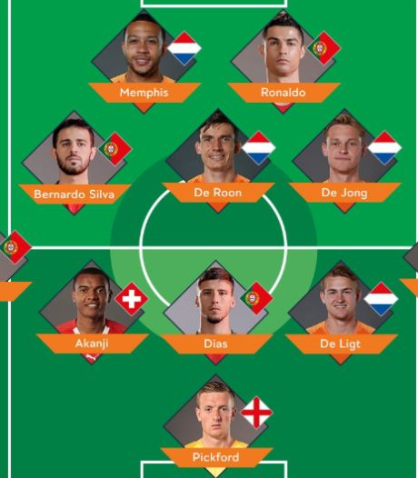 Vier Nederlanders in beste team Nations League