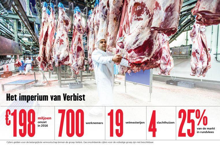 null Beeld Hollandse Hoogte / Rob Voss