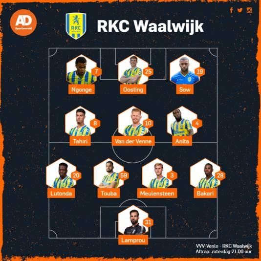 Vermoedelijke opstelling RKC Waalwijk.