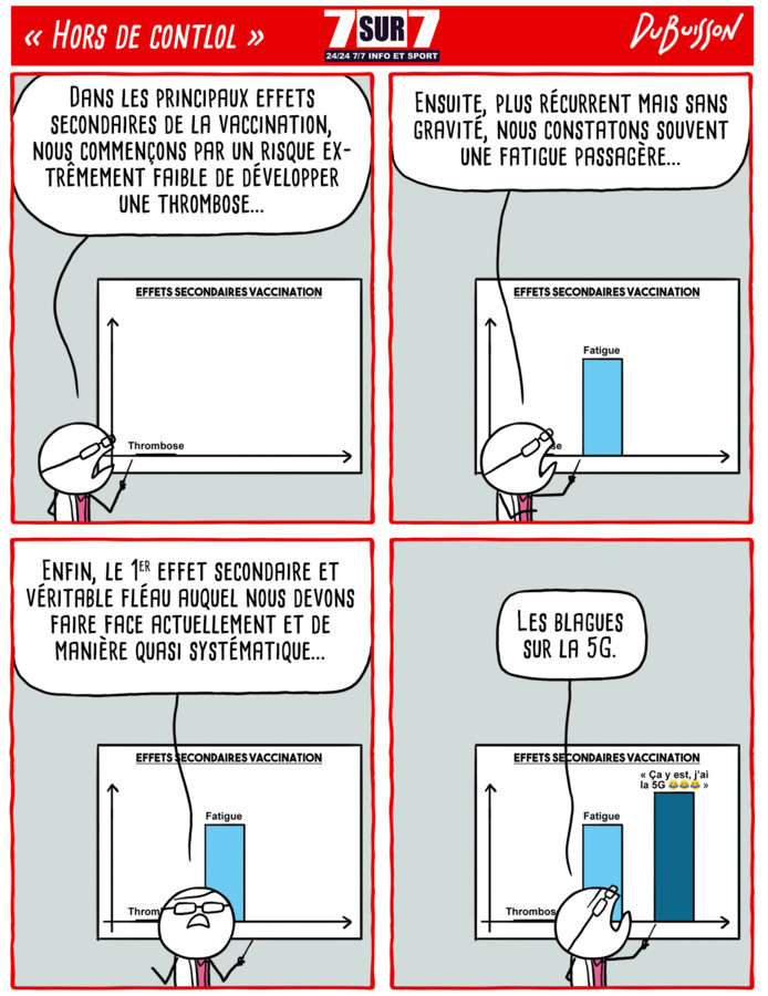 """""""Hors de Contlol"""", vendredi 14 mai 2021"""