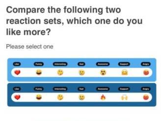 Twitter bekijkt of gebruikers op tweets moeten kunnen reageren met emoji's