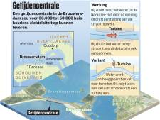 Komt er wel of geen getijdencentrale bij de Brouwersdam? De minister vindt het eigenlijk te duur