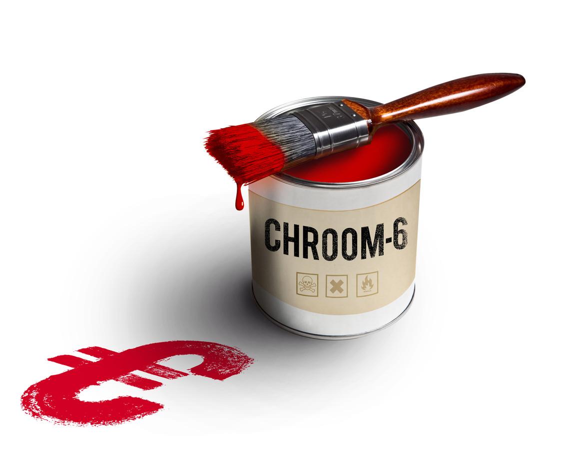 Chroom-6 slachtoffers kunnen rekenen om een maximale schadevergoeding van 40.000 euro.