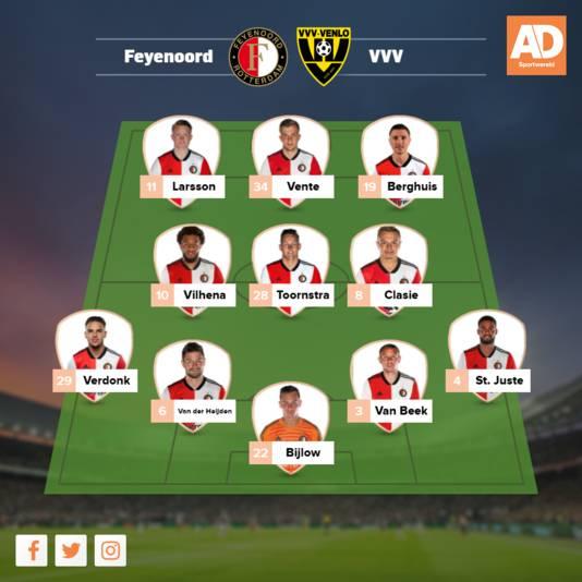 De vermoedelijke opstelling van Feyenoord tegen VVV.