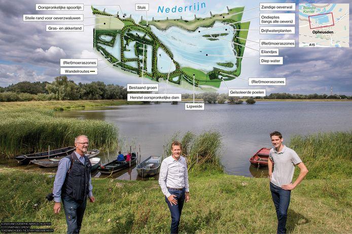 Bert Witvoet van Staatsbosbeheer, Thomas Nusselein van K3 en zijn collega Koen Akkerman staan bij de diepe plas in Maneswaard, op de grens van Opheusden en Wageningen.