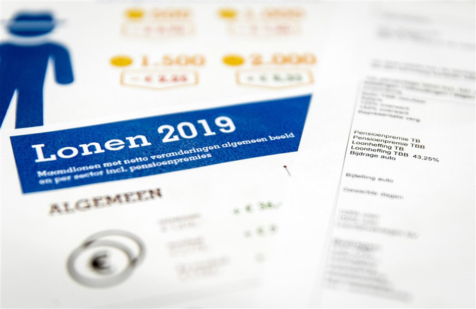 Om mensen met een afstand tot de arbeidsmarkt in Bronckhorst te begeleiden naar betaald werk wordt een leerwerkcentrum ingericht in Zelhem. Ter illustratie.