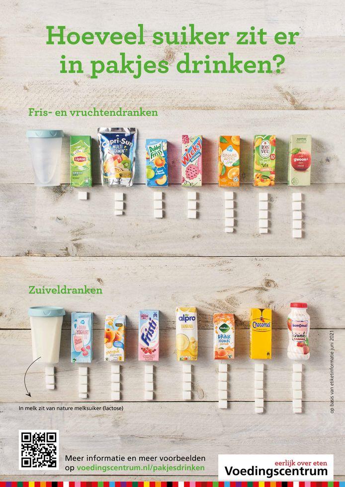 Poster van de vergelijking die het Voedingscentrum heeft gemaakt.