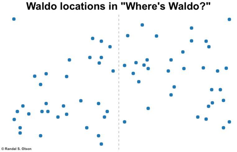 De locaties van Wally in alle boeken.