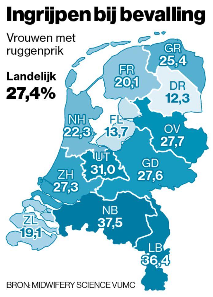 In Brabant en Limburg krijgen vrouwen procentueel gezien de meeste ruggenprikken.