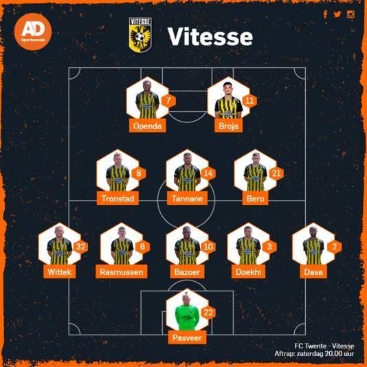 De vermoedelijke opstelling van Vitesse tegen FC Twente.