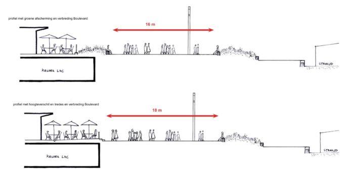 Een schets van het plan om de boulevard te verbreden. Het gedeelte boven het kelderdak moet worden afgeschermd met een verhoging of plantenbakken.
