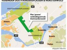 WNF en Faunabescherming: Verbind Oostvaardersplassen met de Veluwe