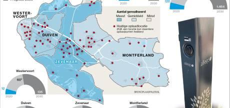 Vloedgolf aan extra laadpunten voor elektrische auto's in de Liemers verwacht