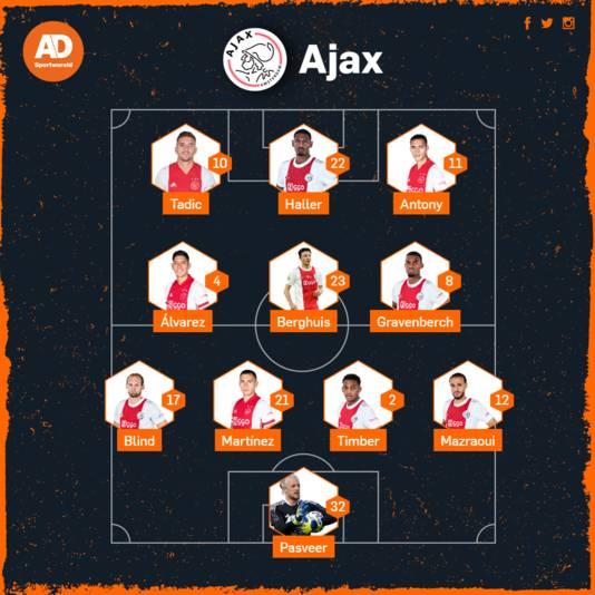 Vermoedelijke opstelling Ajax tegen FC Groningen.