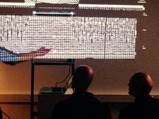 Hackaton van VPRO Medialab op Strijp-S Eindhoven