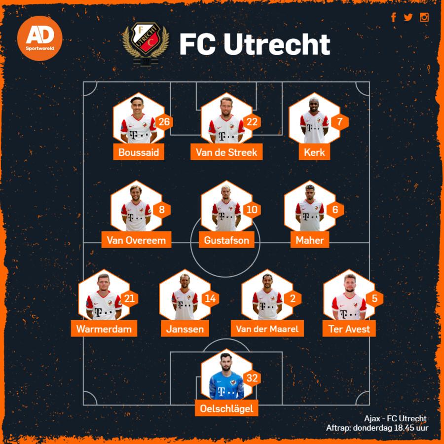 De vermoedelijke opstelling van FC Utrecht tegen Ajax.