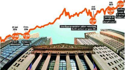 Koele beurskikkers worden beloond: dalingen op aandelenmarkten snel goedgemaakt