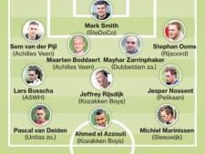 Kopsterke verdedigers Achilles Veen allebei in elftal van de week