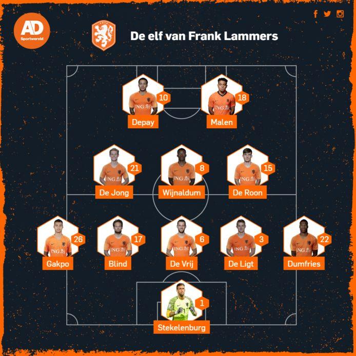 De opstelling van Frank Lammers