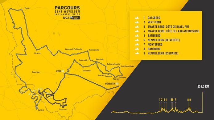 het hertekende parcours van Gent-Wevelgem