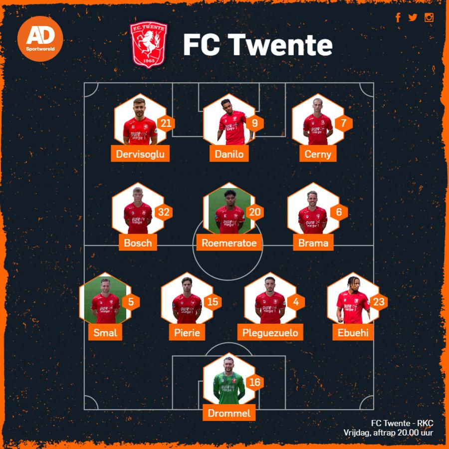 Opstelling FC Twente.