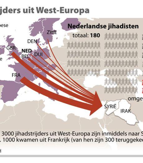 België telt ruim 800 radicale moslims