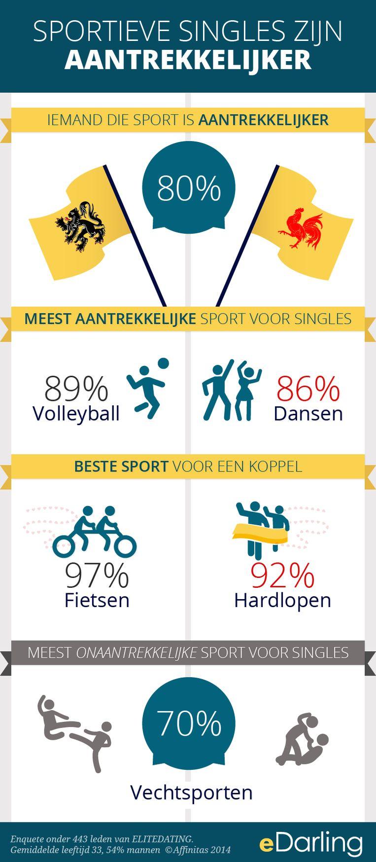milf date nederland seks vacatures