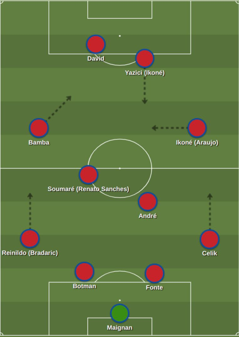 Opstelling Lille Beeld -