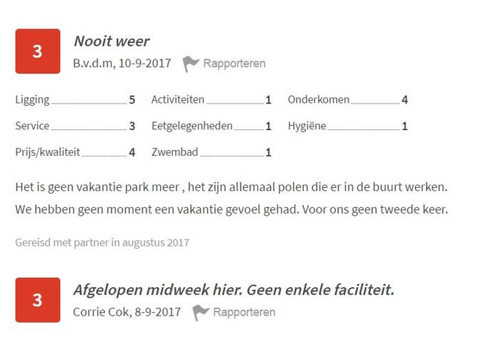 Beoordeling van het Dordtse vakantiepark op Zoover.
