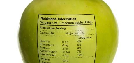 Wat is eigenlijk een calorie?