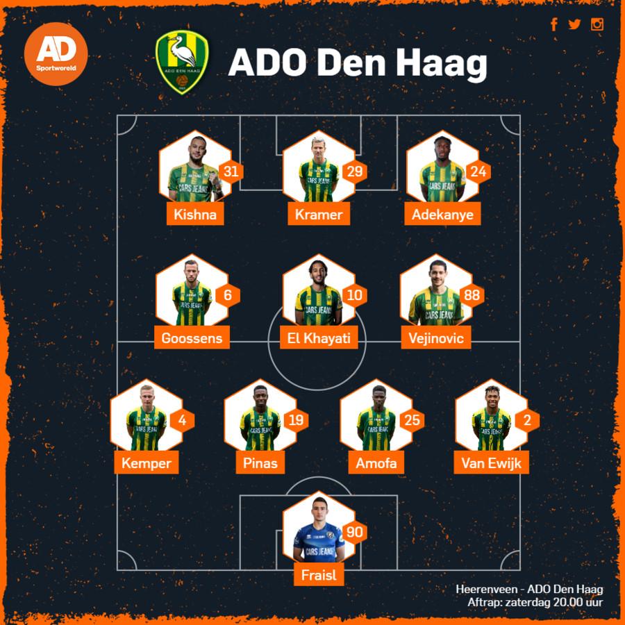 Opstelling ADO Den Haag