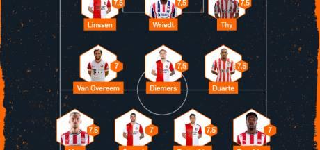 Feyenoorders domineren laatste Elftal van de Week van 2020