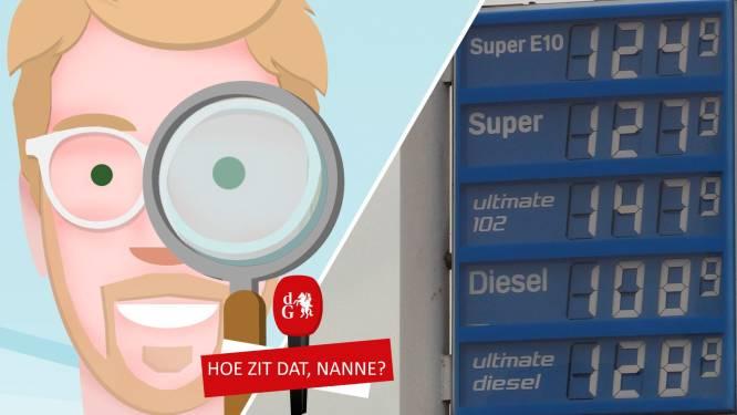 Hierom is de benzine in Duitsland goedkoper, maar scheelt dat nóg meer door de coronacrisis?