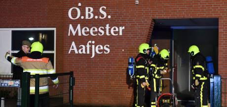 Vuurwerkvrije zone bij school in Meteren is goed bewaard geheim