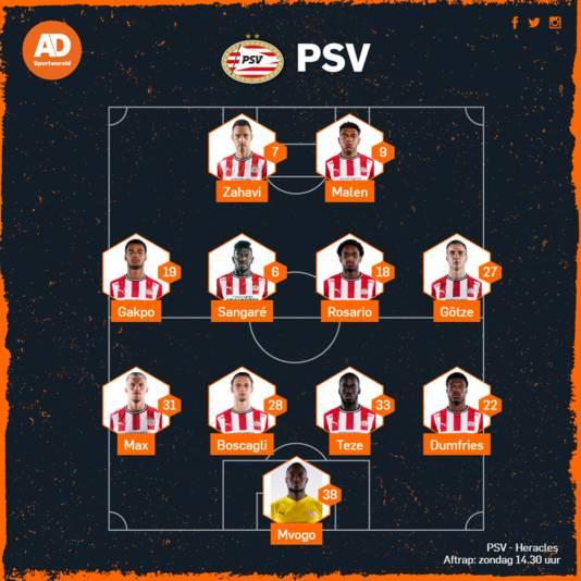 De vermoedelijke opstelling van PSV tegen Heracles.
