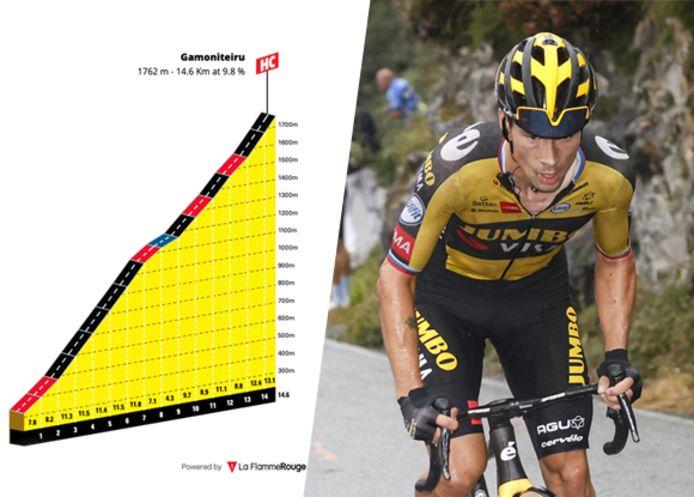 De Alto de Gamoniteiro moet voor spektakel zorgen in de Vuelta.
