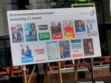 D66 doet niet mee aan Dordtse raadsverkiezingen na nieuwe scheuring in de partij
