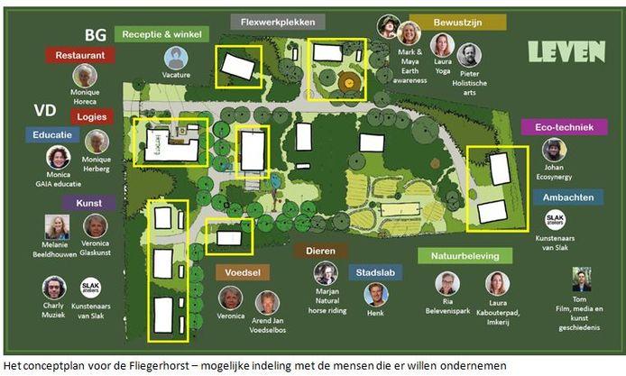 Zo komt de indeling van de Fliegerhorst in Teuge er mogelijk uit te zien.
