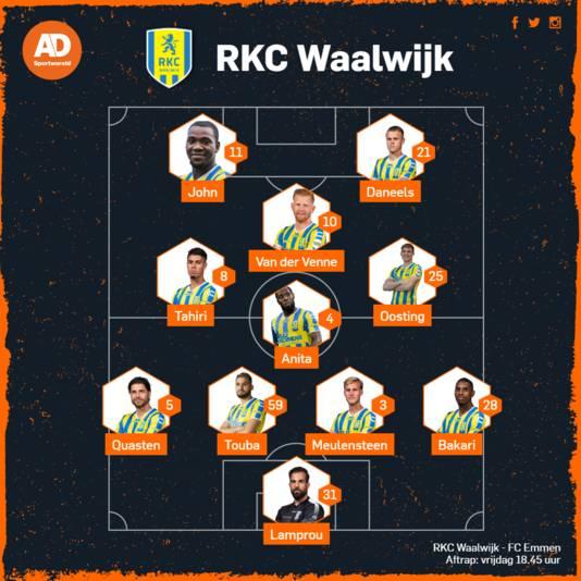 Opstelling RKC.