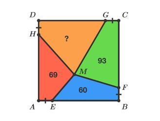 Los jij onze maandagpuzzel op? Hoe groot is de oranje vierhoek?