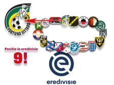 Fortuna Sittard mag trots zijn op plaats in linkerrijtje